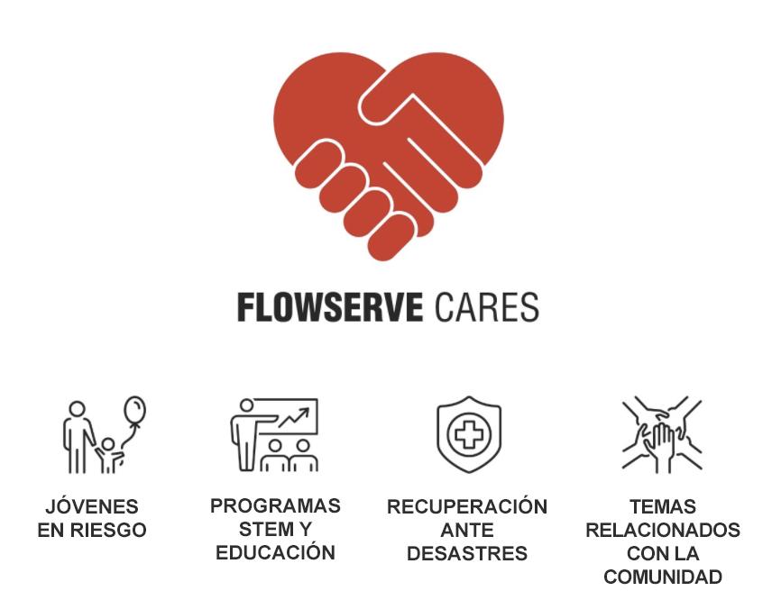 Logotipo deFlowserveCares